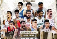 FIBA ASIA Cup gilas
