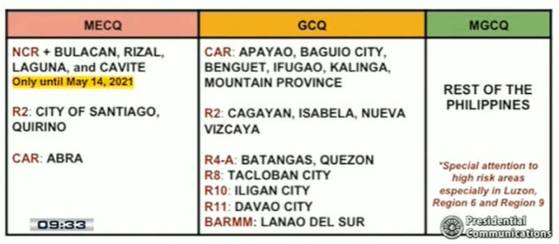 quarantine classifications