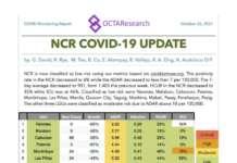 OCTA COVID 19 update NCR 1